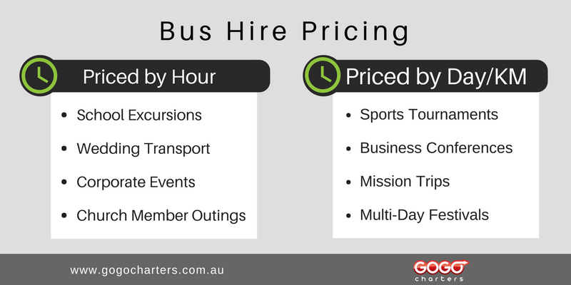 bus hire rates in australia